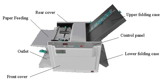 letter folding machine and envelope