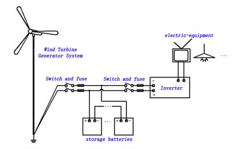 inverter principle of operation pdf