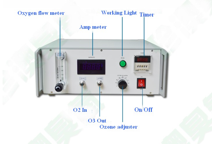 how to use an ozone machine at home