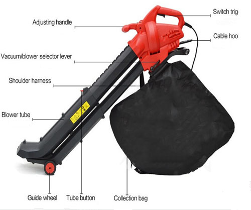 yard machine leaf blower