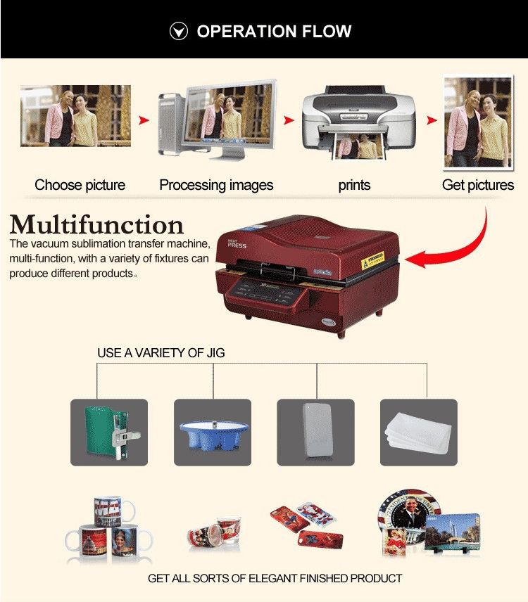 3d heat press machine sublimation